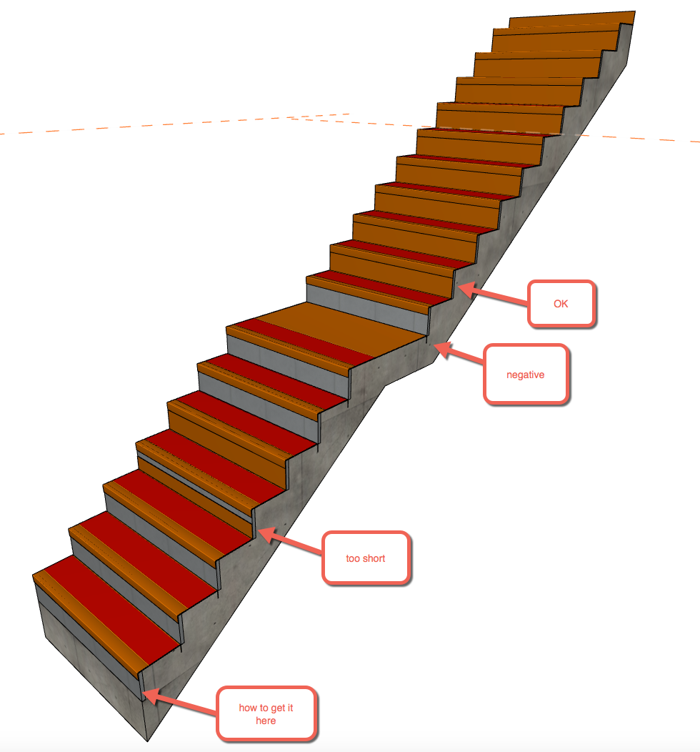 Globals in Stair Accessorie